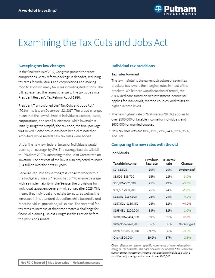Examining The Tax Cuts and Jobs Act